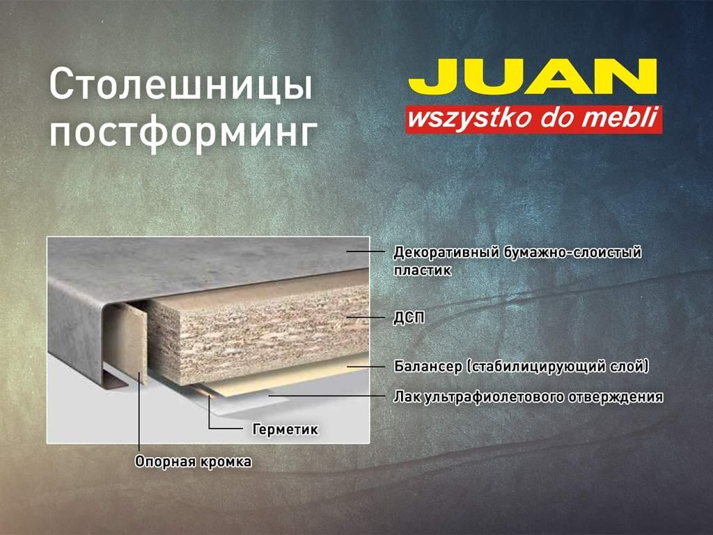 Кухня прямая ТБМ Люкс «Меган» (2.45 м, белый/антрацит) Изображение 5