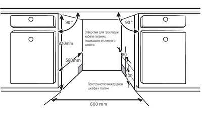 GLM 6075 Посудомоечная машина полностью встраиваемая, ширина 60 см Изображение 6