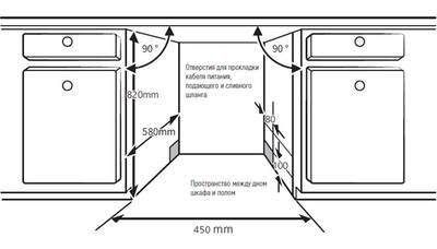 GSM 4573 Посудомоечная машина полностью встраиваемая, ширина 45 см Изображение 6