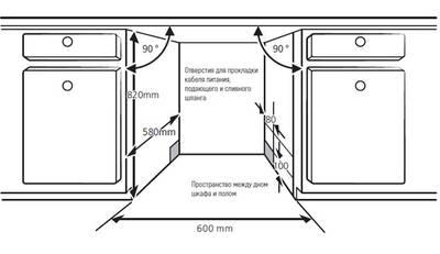 GSM 6072 Посудомоечная машина полностью встраиваемая, ширина 60 см Изображение 5