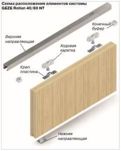 Комплект для сдвижных дверей, вес двери до 40 кг Изображение 3