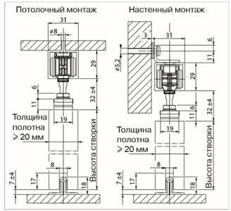 Комплект для сдвижных дверей, вес двери до 40 кг Изображение 5