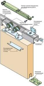 Комплект креплений для сдвижных дверей до 40 кг с системой мягкого закрывания с направляющей 2 м Изображение 12