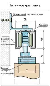 Комплект креплений для сдвижных дверей до 40 кг с системой мягкого закрывания с направляющей 2 м Изображение 14