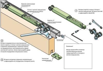 Комплект креплений для сдвижных дверей до 40 кг с системой мягкого закрывания с направляющей 2 м Изображение 17