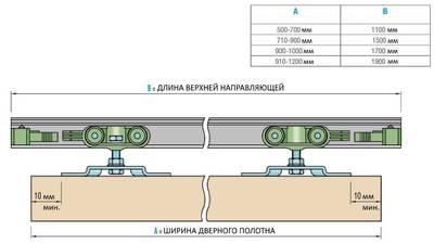 Комплект крепления для сдвижных дверей до 70 кг с направляющей 2 м Изображение 12