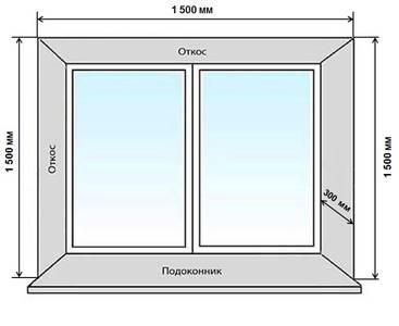 Комплект откосов оконных QUNELL (300х1500х1500 мм, белый) Изображение 4