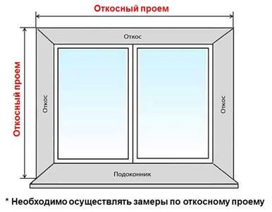 Комплект откосов оконных QUNELL (300х1500х1500 мм, белый) Изображение 3