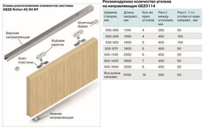 Направляющие верхние GEZE Rollan (L=6 м) Изображение 4