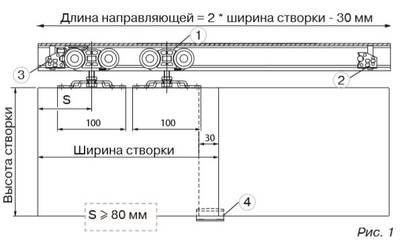 Направляющая верхняя Perland 140, 6м Изображение 3