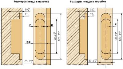 Петля скрытая, 3D, универсальная, 120x23 мм, 60 кг, цамак, черная Изображение 9