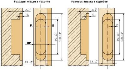 Петля скрытая, 3D, универсальная, 120x23 мм, 60 кг, корпус без покрытия  шарнирная часть никель матовый Изображение 7