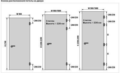 Петля скрытая для компланарных дверей, универсальная, 3D, 130x32/25 мм, 60 кг, цамак и алюминий, с 4 накладками и 4 винтами для крепления накладок, никель матовый Изображение 8
