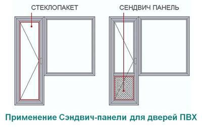 Сэндвич панель глянцевая Elementis (3000x1500x24 мм, 0.8x0.8 мм, 2-стрн., белый) Изображение 3