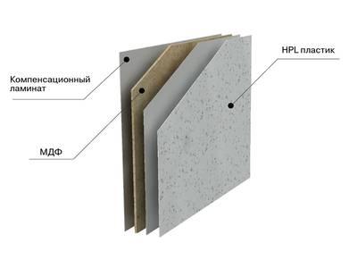Стеновая панель из МДФ, HPL пластик  ALPHALUX песчаная буря,A.3330  4200*6*600мм. Изображение 2