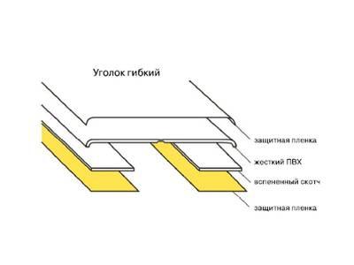 Гибкий уголок самоклеющийся RNG (20х40 мм, 6.25 м, темный дуб) [Renolit 2052-089] Изображение 3
